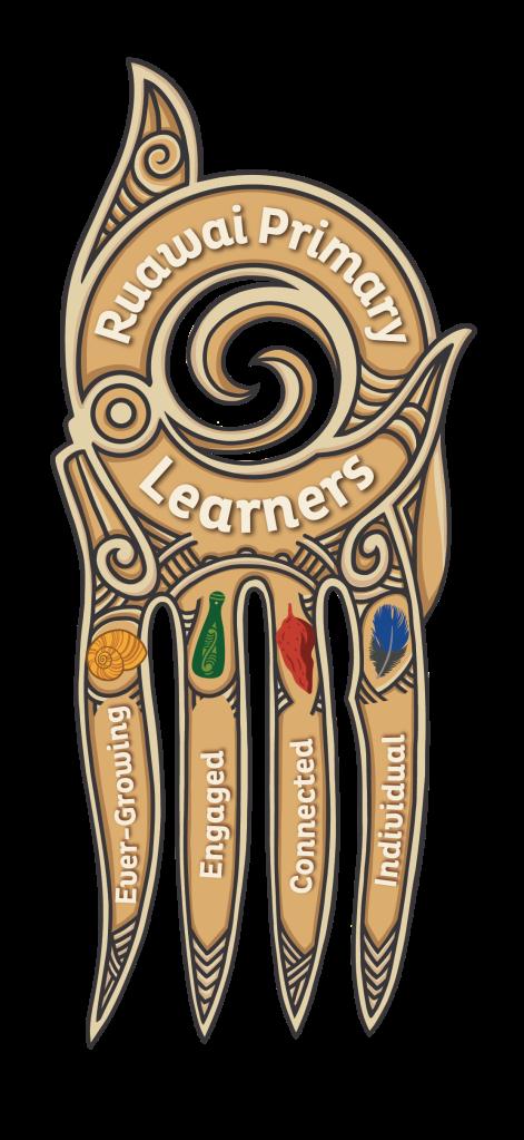 Ruawai Primary Learners HERU